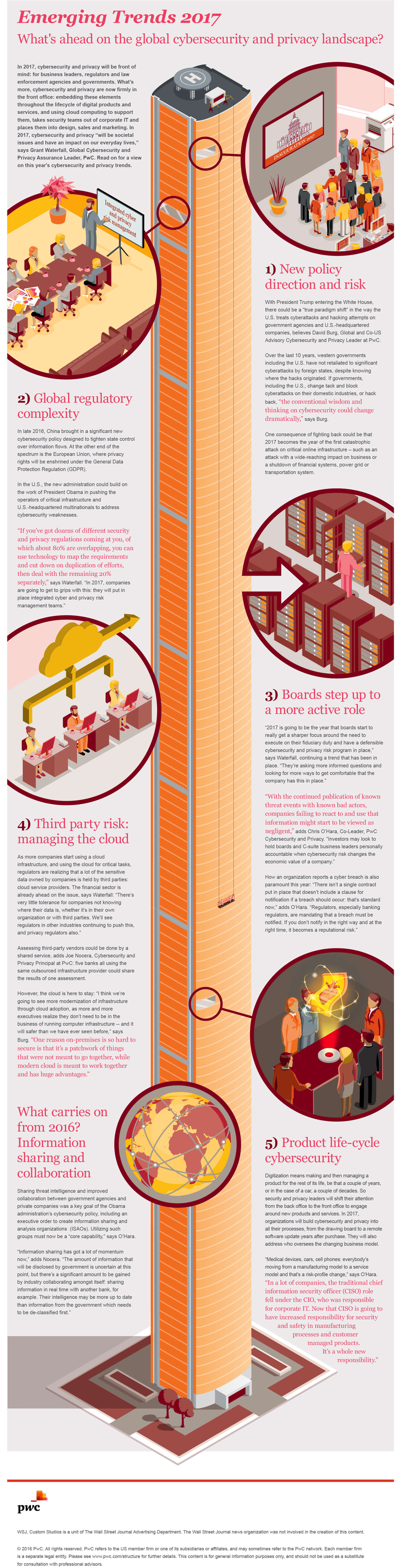 PWC Cyber Trends V6